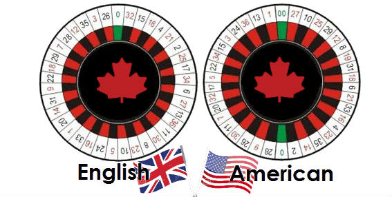 American or English Roulette