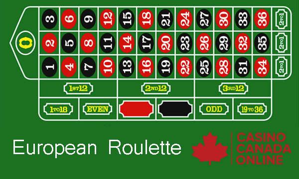 Fallsview casino european roulette